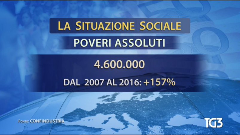 indice-poverta